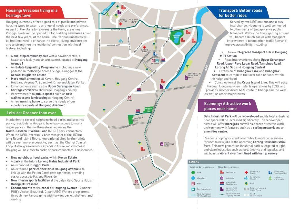 hougang-ura-master-plan-2-singapore